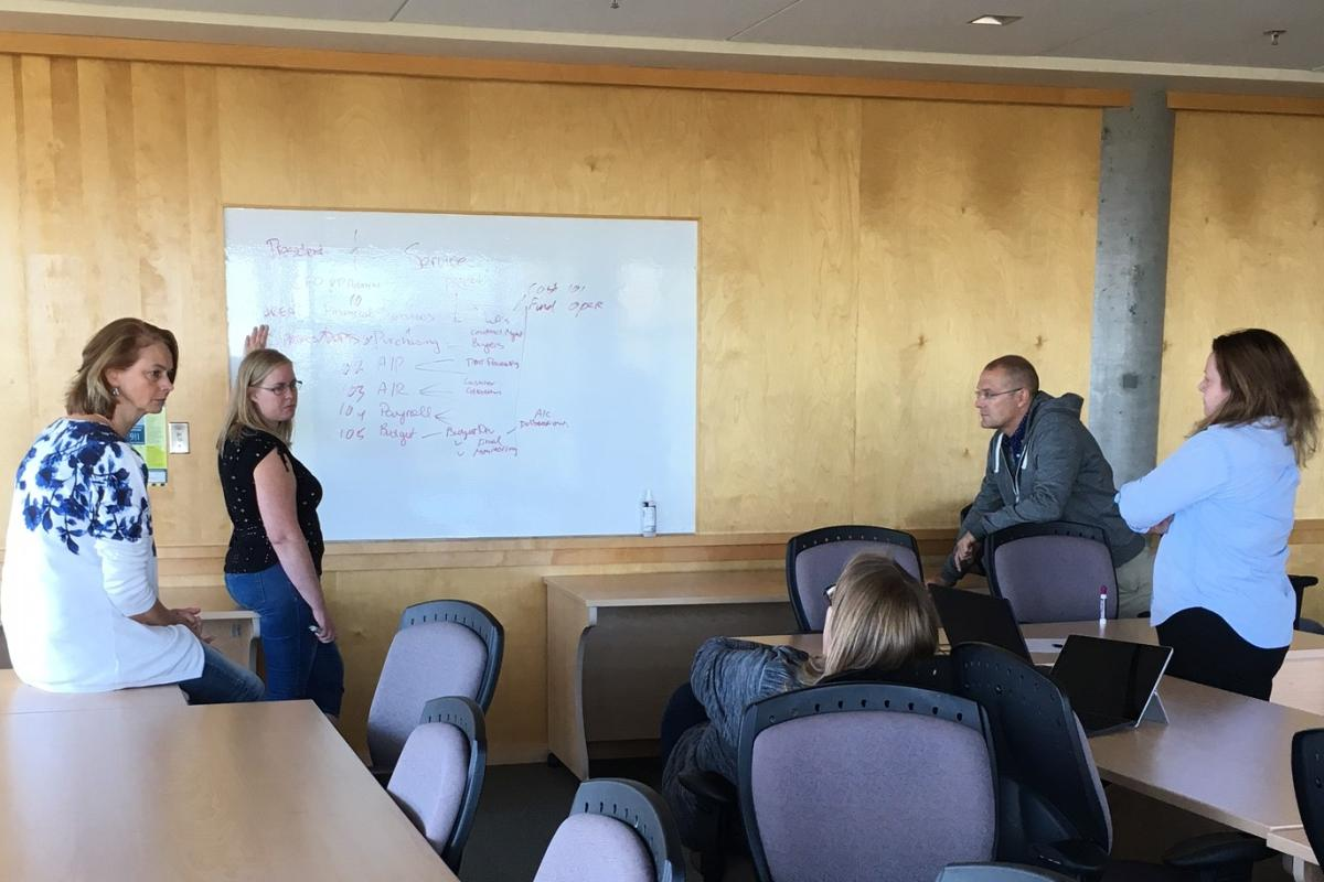 Unit4, Selkirk, and VIU employees engaged in brainstorming